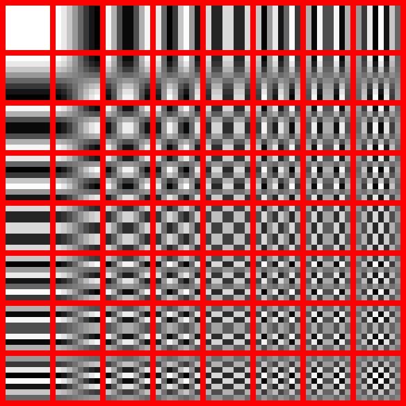 Padrão Imagens Formato JPG